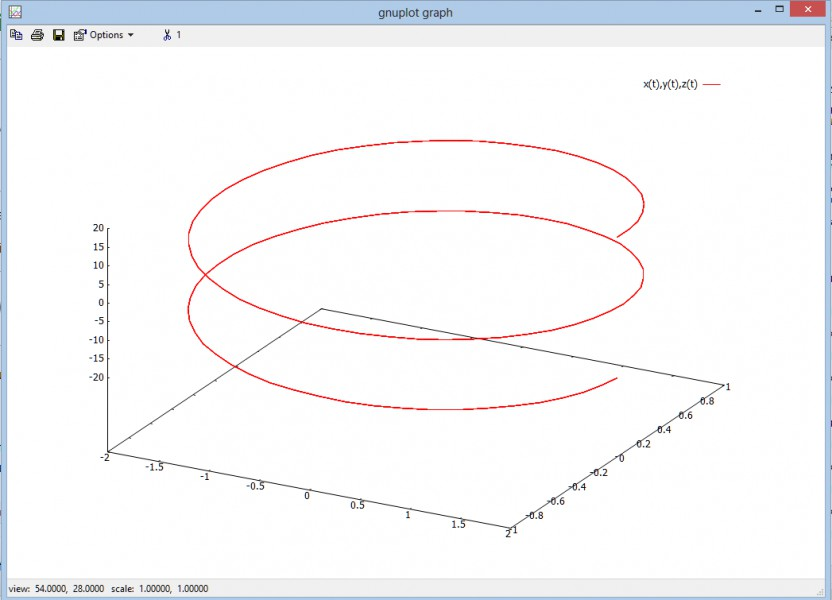skizzen der kurven und geschwindigkeit inkl betrag x. Black Bedroom Furniture Sets. Home Design Ideas