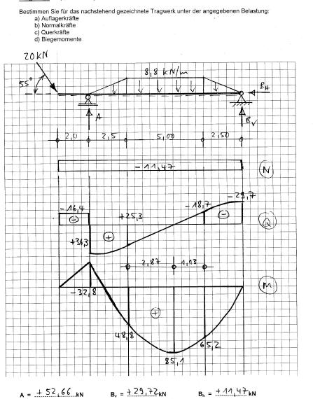 Durchbiegung berechnen durchbiegung komfortabel berechnen for Freiheitsgrade statik