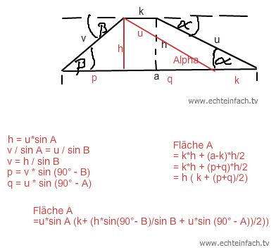 Querschnitt Berechnen Formel : formel querschnitt eines deichs ausrechnen nur mit sinus ~ Themetempest.com Abrechnung