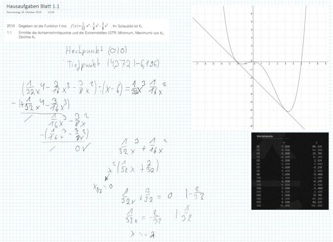Schnittpunkte doppelte Polynomdivision | Mathelounge