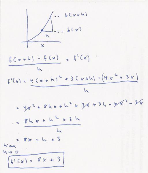 Ableitung Von Funktionen Mit H Methode Anhand Dem Beispiel F X 4x 2 3x Erklaren Bitte Mathelounge