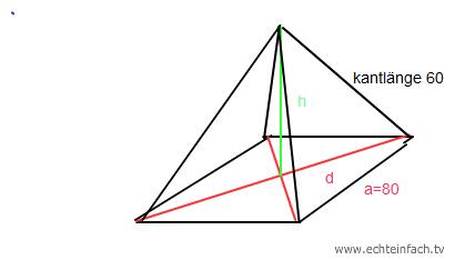 eine pyramide hat eine quadratische grundfl che h he. Black Bedroom Furniture Sets. Home Design Ideas