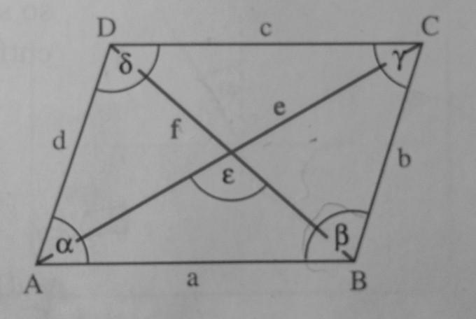 winkel im parallelogramm trigonometrie mathelounge. Black Bedroom Furniture Sets. Home Design Ideas
