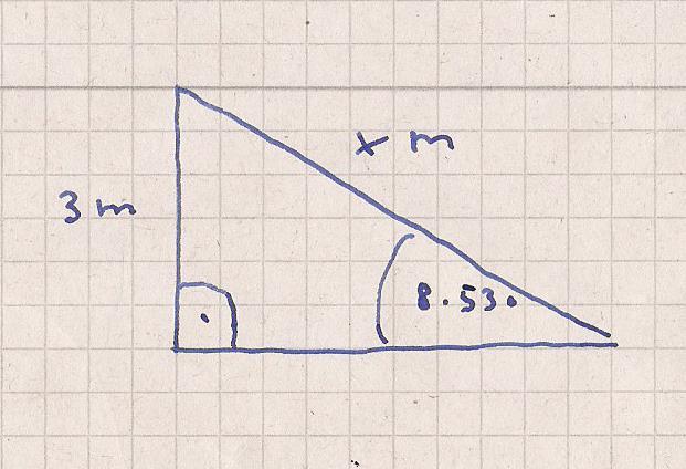 Extrem Steigung von einer Rampe berechen , die in 3 metern Tiefe ist JR13