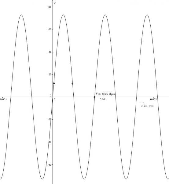 sinus sinusfunktion berechnen sie die winkel und zeitpunkte der vom nulldurchgang. Black Bedroom Furniture Sets. Home Design Ideas