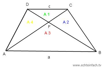 dreieck fl chenverh ltnisse f r dreiecke im trapez untersuchen mathelounge. Black Bedroom Furniture Sets. Home Design Ideas