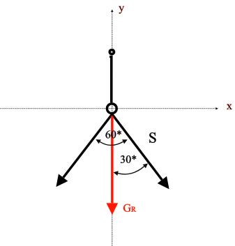 Technische mechanik 1 statik starrer k rper ebenes for Gleichgewichtsbedingungen statik
