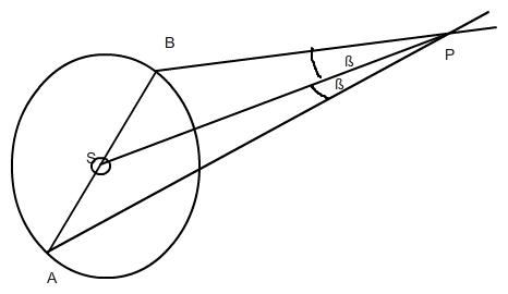 trigonometrische parallaxe sterne mathelounge. Black Bedroom Furniture Sets. Home Design Ideas