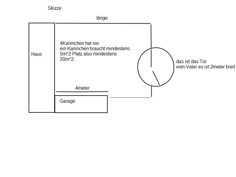 quadratische funktion f r ein kaninchengehege mathelounge. Black Bedroom Furniture Sets. Home Design Ideas