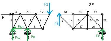 Mechanik mechanik wie fachwerk und gelenk berechnen for Fachwerk berechnen
