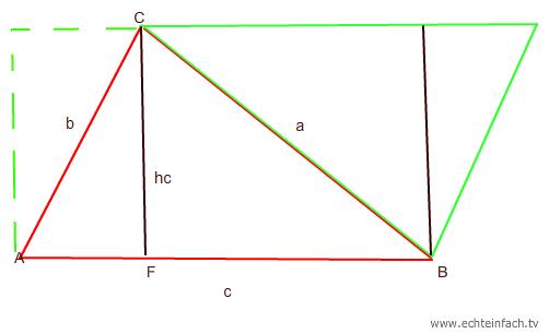 fl cheninhalt eines dreiecks berechnen erkl rung mit skizze mathelounge. Black Bedroom Furniture Sets. Home Design Ideas