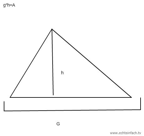 dreiecksberechnung mit fl che grundseite und h he. Black Bedroom Furniture Sets. Home Design Ideas