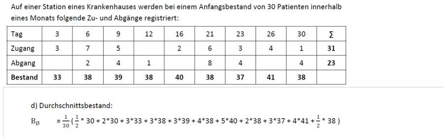 statistik durchschnittsbestand einer offenen. Black Bedroom Furniture Sets. Home Design Ideas