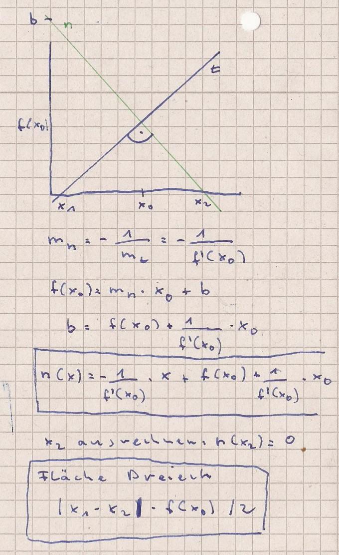 fl cheninhalt eines dreiecks berechnen integral. Black Bedroom Furniture Sets. Home Design Ideas
