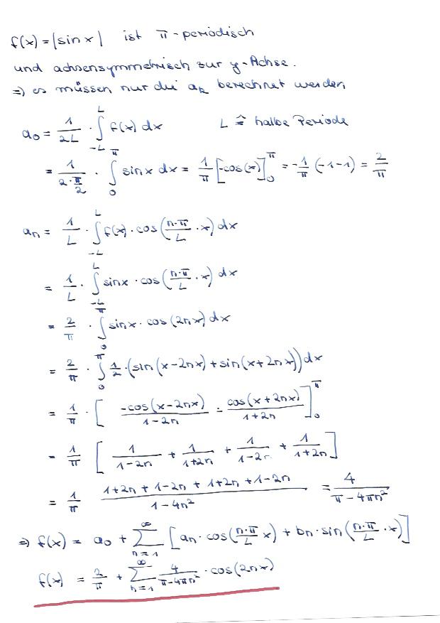 2020-06-06_121134 Fourierreihe abs(sinx).jpg
