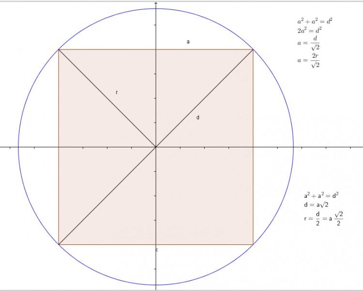 pythagoras einem kreis mit radius 5 cm ist eine quadrat. Black Bedroom Furniture Sets. Home Design Ideas