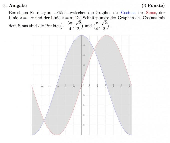 cosinus integration i berechnen der grauen fl che zwischen die graphen von cosinus und sinus. Black Bedroom Furniture Sets. Home Design Ideas