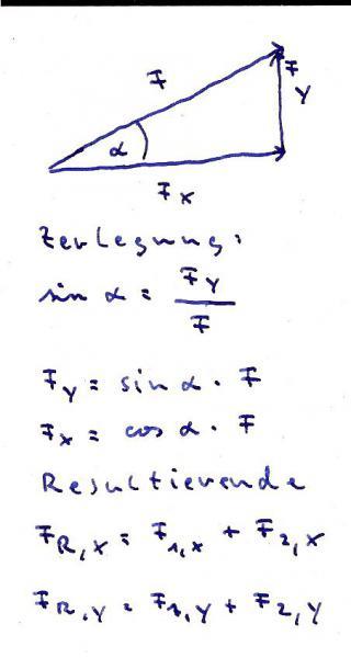 Kr fteaddition mit kr fteparallelogramm rechnen winkel im for Resultierende kraft berechnen