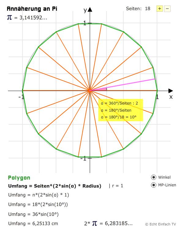 Zahl Pi Berechnen : pi wie nachkommastellen von pi selbst berechnen mathelounge ~ Themetempest.com Abrechnung