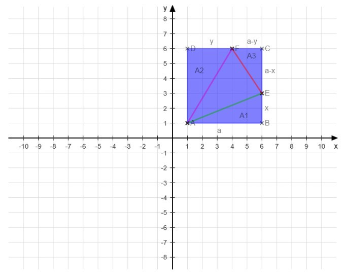 Quadrat.png