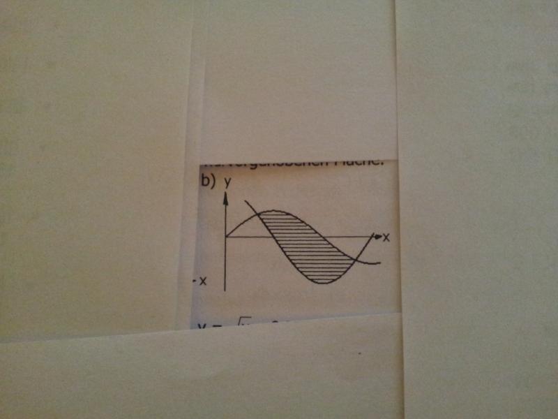 integralrechnung fl che zwischen sinus und cosinuskurve. Black Bedroom Furniture Sets. Home Design Ideas