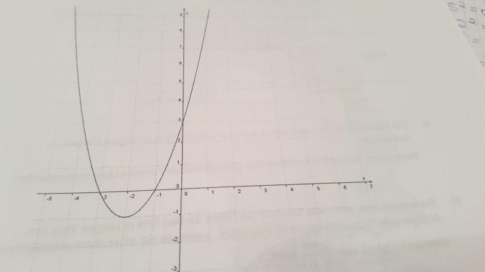 koordinaten parabel koordinaten der punkte a und b ermitteln mathelounge. Black Bedroom Furniture Sets. Home Design Ideas