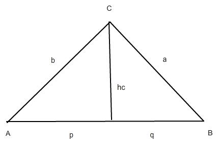 dreieck berechnen wenn nur hc p und q gegeben ist. Black Bedroom Furniture Sets. Home Design Ideas