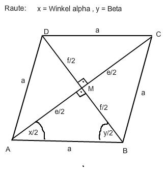 Rhombus berechnen/ Umfang/ Fläche/ Seitenwinkel | Mathelounge