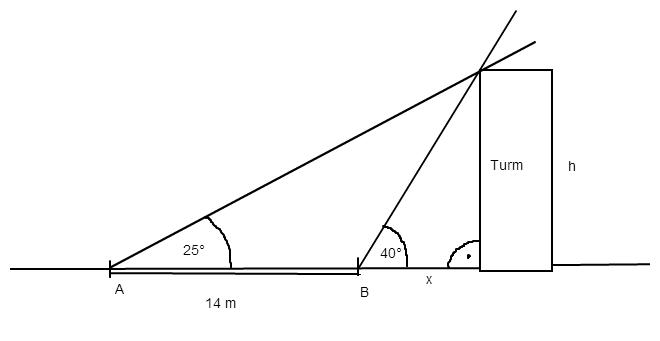 dreieck berechnen rechtwinklig tri02 sinus und kosinus. Black Bedroom Furniture Sets. Home Design Ideas