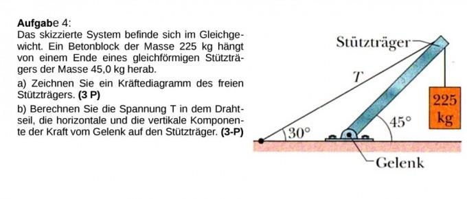 Physik statik st tztr ger mit gelenk kr ftediagramm for Gelenk statik