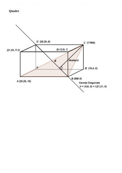 berechne abstand zwischen raumdiagonale und punkt winkel raumdiagonale und fl che im quader. Black Bedroom Furniture Sets. Home Design Ideas
