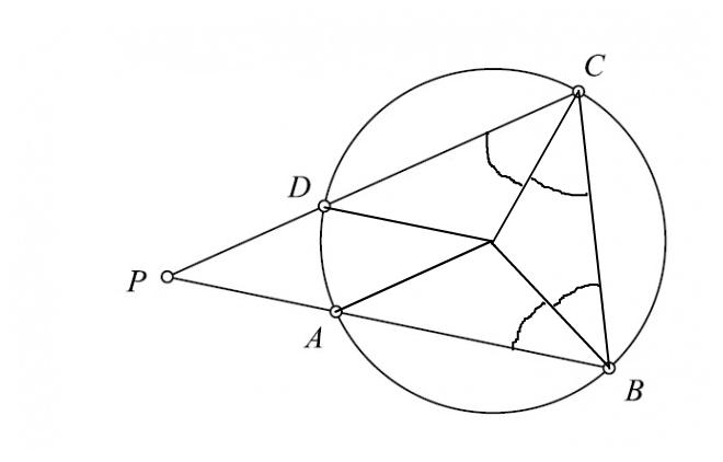 Mittelpunktswinkel Berechnen : winkel bestimmung bei einem punkt au erhalb eines kreises ~ Themetempest.com Abrechnung