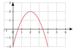 funktionsgleichung parabel bestimmen