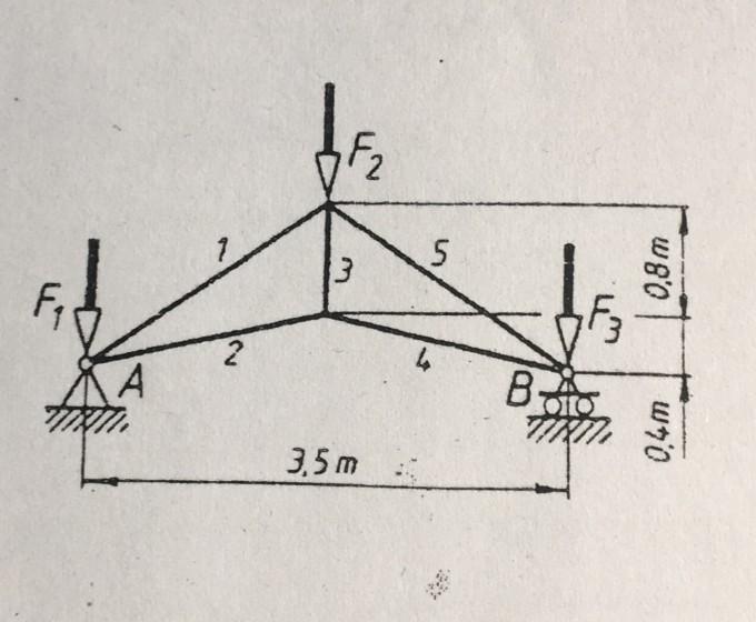 7B38EC5E-457E-4845-B94B-18A200CE8E78.jpeg