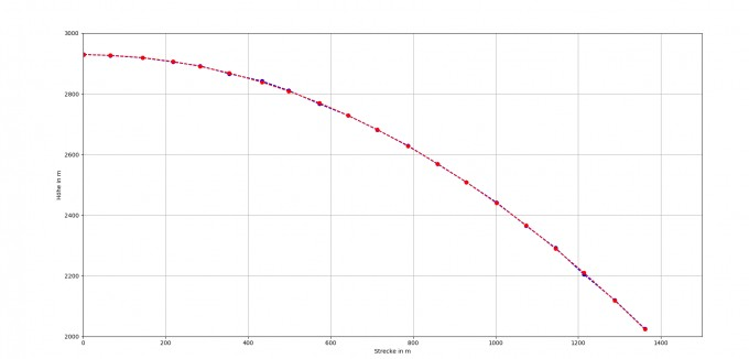 quadratische_Regression.png