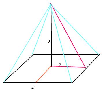 quadratmeter dreieck berechnen ein gef lle berechnen. Black Bedroom Furniture Sets. Home Design Ideas