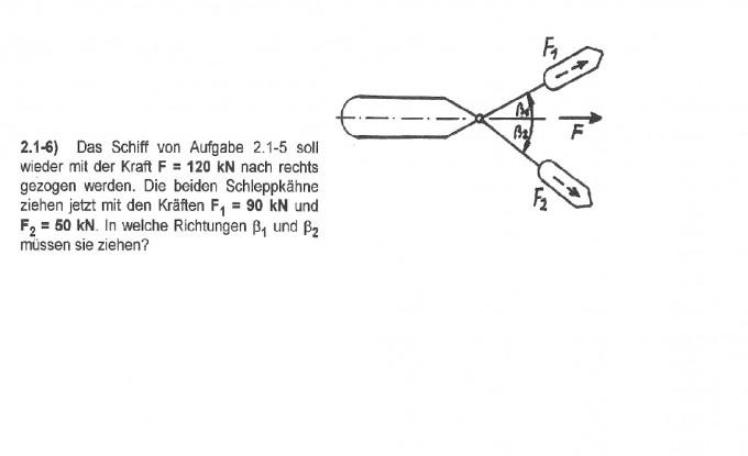 schiff soll mit kraft f 120 kn nach rechts gezogen werden gleichungssytem erstellen und l sen. Black Bedroom Furniture Sets. Home Design Ideas