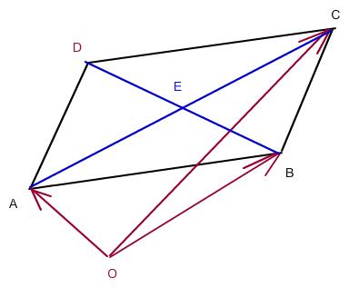 parallelogramm bilden aus 3 vektoren mathelounge. Black Bedroom Furniture Sets. Home Design Ideas