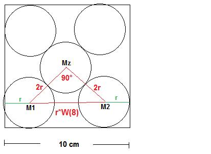 kreis in ein quadrat der seitenl nge a 10cm sind f nf. Black Bedroom Furniture Sets. Home Design Ideas
