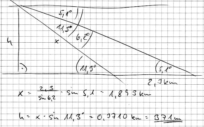 trigonometrie wie hoch liegt der berggipfel ber den orten a und b mathelounge. Black Bedroom Furniture Sets. Home Design Ideas