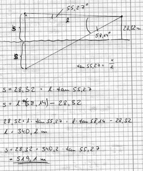 trigonometrie fragen zur analytischen geometrie trigonometrie kleine beispiele mathelounge. Black Bedroom Furniture Sets. Home Design Ideas