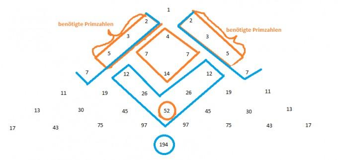 lassen sich primzahlen mit folgender hypothese eingrenzen. Black Bedroom Furniture Sets. Home Design Ideas