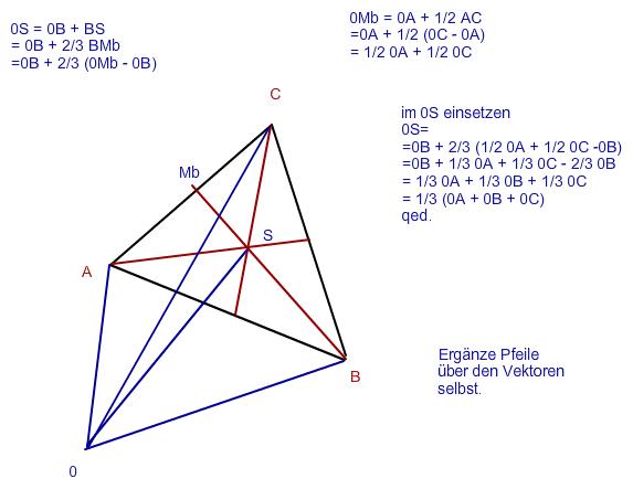 vektoren zeige dass f r den schwerpunkt im dreieck gilt. Black Bedroom Furniture Sets. Home Design Ideas