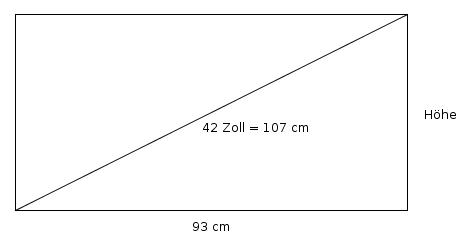 bei einem 42 zoll bildschirm ist die diagonale 107 cm lang wie hoch ist das bild wenn es 93 cm. Black Bedroom Furniture Sets. Home Design Ideas