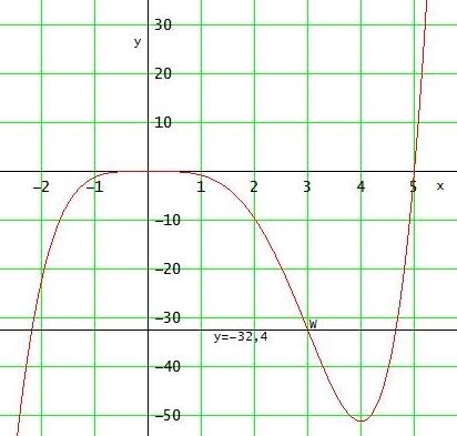 Graph .jpg