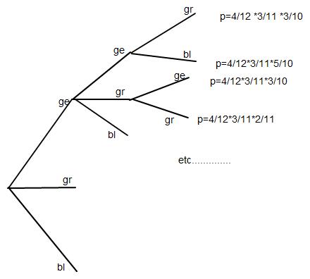 Stochastik - Aufgabe Farbige Kugeln c) Wahrscheinlichkeit für genau ...