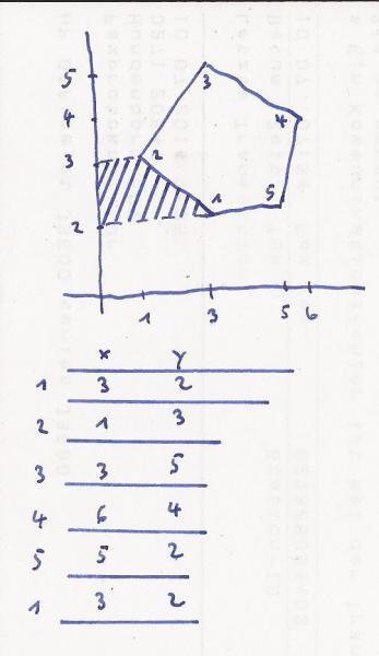 f nfeck fl che eines raums mit f nf ecken berechnen. Black Bedroom Furniture Sets. Home Design Ideas