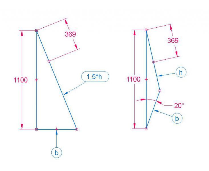 abstandsberechnung dreieck gestell mit hydraulikzylinders 70 schwenken mathelounge. Black Bedroom Furniture Sets. Home Design Ideas