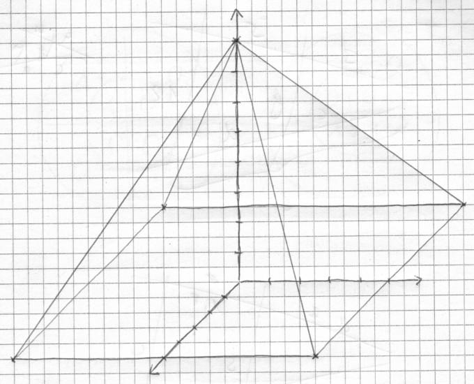 punkte im 3d koordinatensystem vektoren mathelounge. Black Bedroom Furniture Sets. Home Design Ideas
