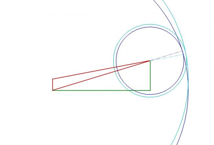tangentiale kreise an ellipsen mathelounge. Black Bedroom Furniture Sets. Home Design Ideas